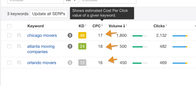 mover adwords